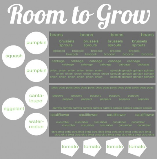 Room-to-grow